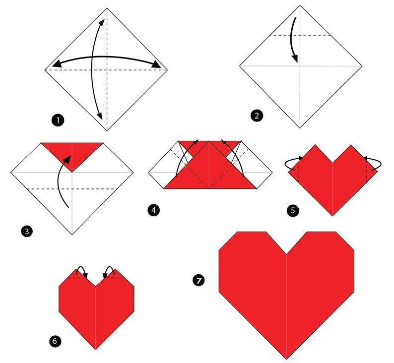 kartka walentynkowa origami