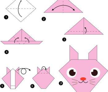 Wielkanocna kartka z zajączkiem – origami