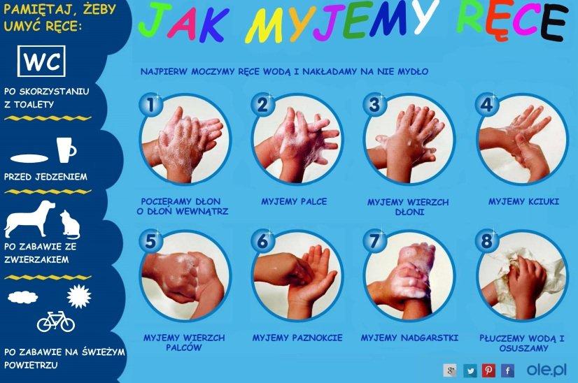 Instrukcja mycia rąk dla dzieci