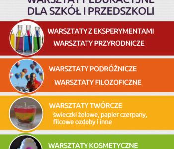 Zajęcia edukacyjne dla dzieci i młodzieży w przedszkolach i szkołach