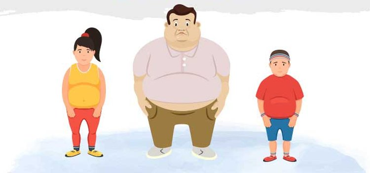 otyłość zdrowie reprodukcyjne