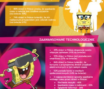KidsOfTheWorld – Infografika_final