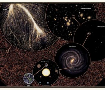 Bajki Pod Globusem – Planetarium