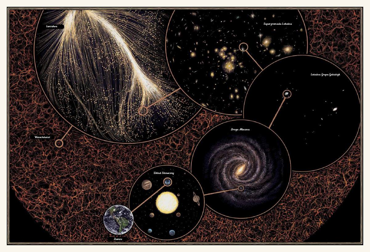 Bajki Pod Globusem - Planetarium