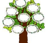 drzewo genealogiczne dla dzieci