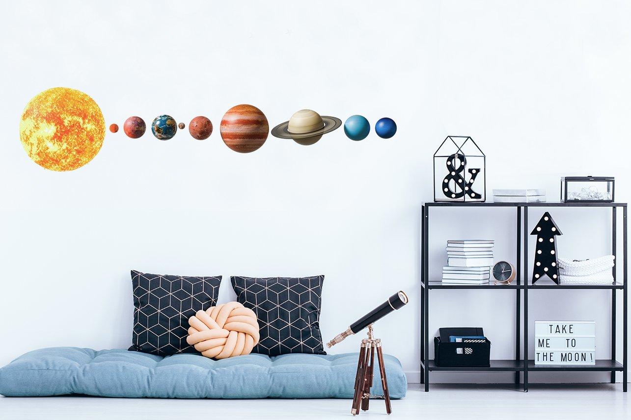 naklejki planety