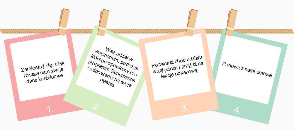 Warsztaty dla mózgowców w Krakowie - nowa oferta dla dzieci