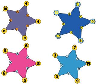 gwiazdki-odp