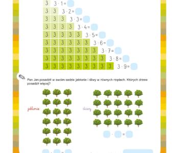 Tabliczka mnożenia - karta pracy do druku, darmowe materiały edukacyjne do pobrania matematyka