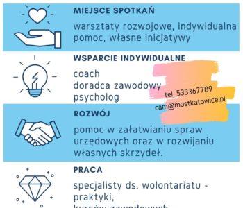 Akcja-aktywizacja! Cykle bezpłatnych warsztatów w Katowickiej
